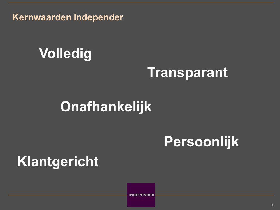 INDEPENDER 1 Kernwaarden Independer Volledig Transparant Onafhankelijk Persoonlijk Klantgericht