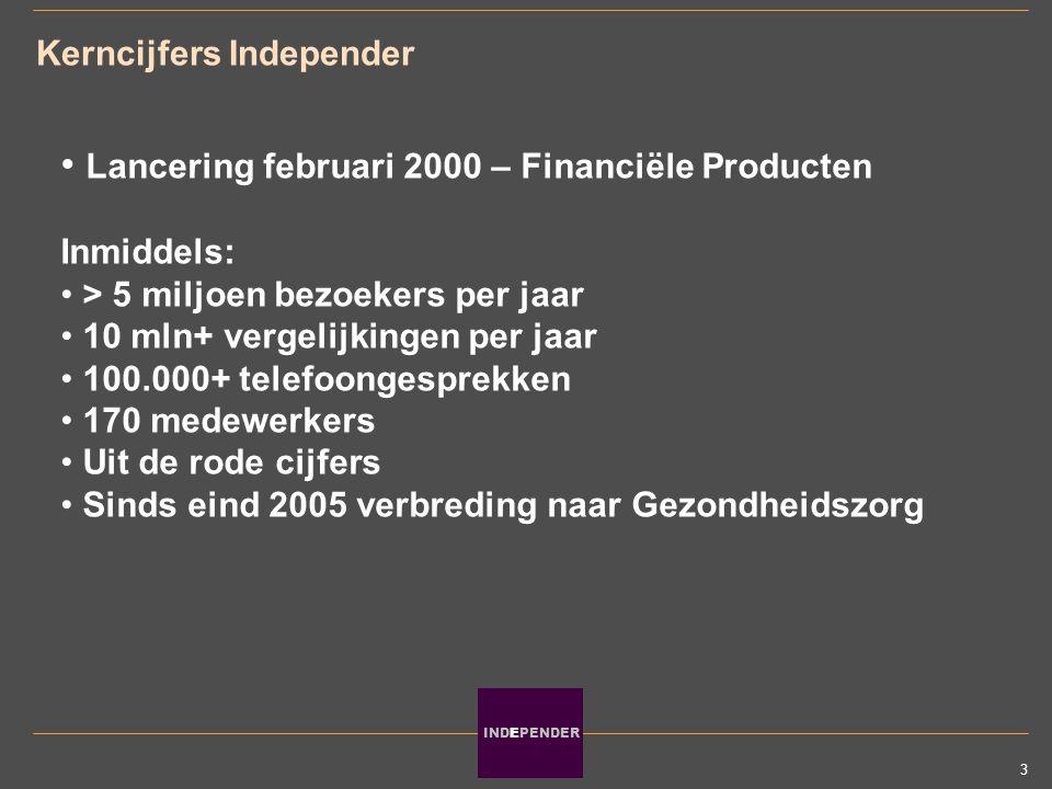INDEPENDER 4 Independer: 2 business units Independer Financiële Diensten Gezondheidszorg