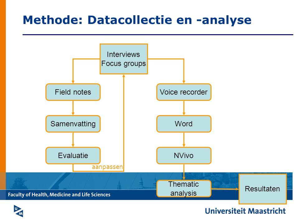 Methode: Datacollectie en -analyse Interviews Focus groups Field notes Samenvatting Evaluatie Voice recorder Word NVivo Thematic analysis Resultaten a