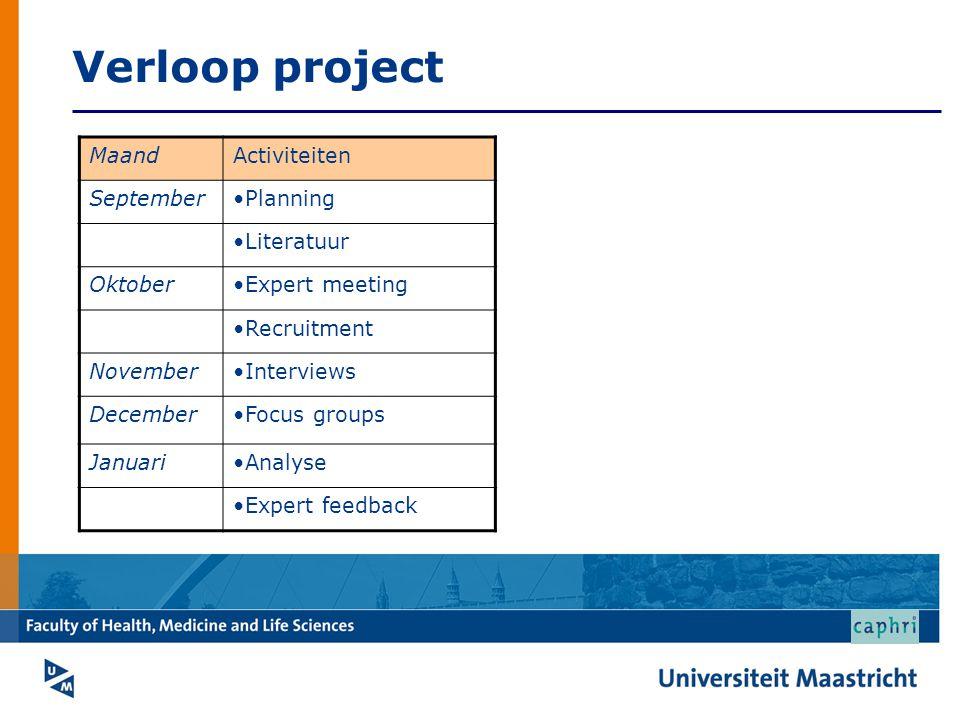 Verloop project MaandActiviteiten SeptemberPlanning Literatuur OktoberExpert meeting Recruitment NovemberInterviews DecemberFocus groups JanuariAnalys