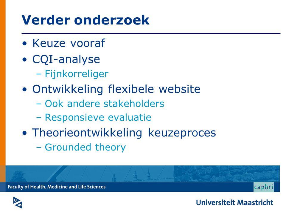 Verder onderzoek Keuze vooraf CQI-analyse –Fijnkorreliger Ontwikkeling flexibele website –Ook andere stakeholders –Responsieve evaluatie Theorieontwik