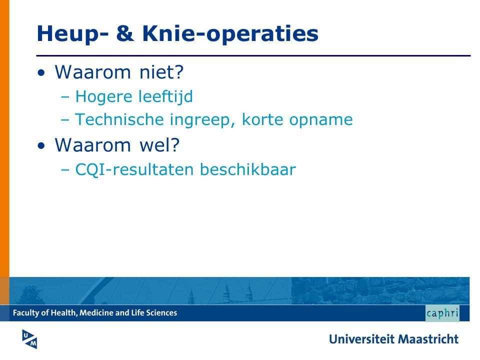 Heup- & Knie-operaties Waarom niet? –Hogere leeftijd –Technische ingreep, korte opname Waarom wel? –CQI-resultaten beschikbaar