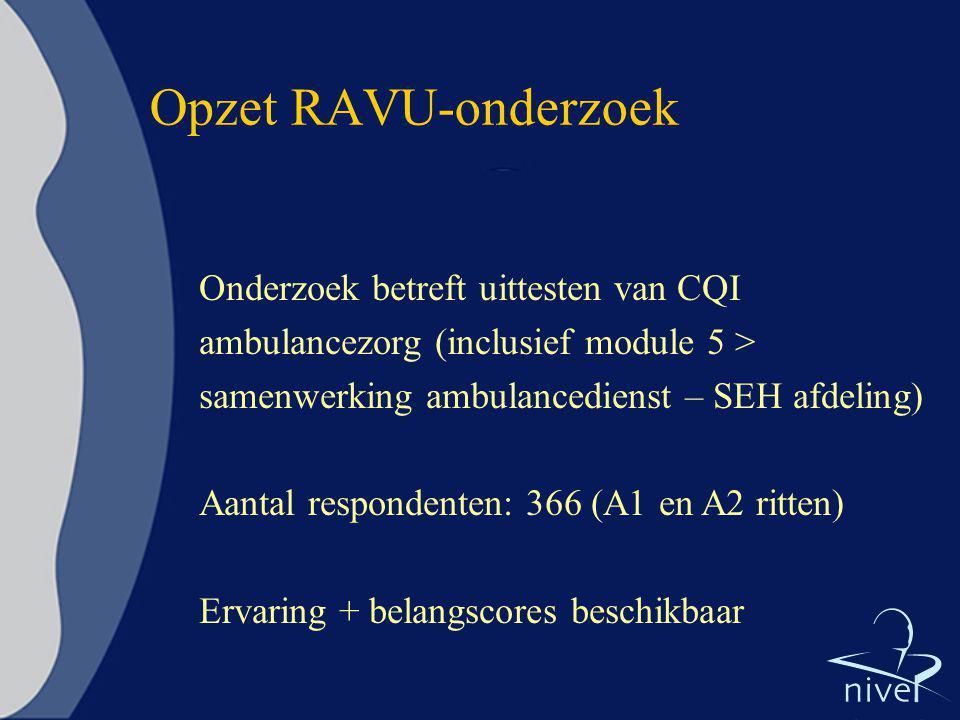 Opzet RAVU-onderzoek Onderzoek betreft uittesten van CQI ambulancezorg (inclusief module 5 > samenwerking ambulancedienst – SEH afdeling) Aantal respo
