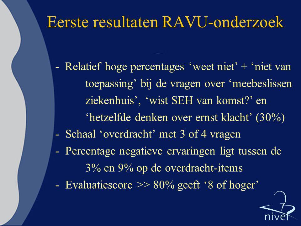 Eerste resultaten RAVU-onderzoek - Relatief hoge percentages 'weet niet' + 'niet van toepassing' bij de vragen over 'meebeslissen ziekenhuis', 'wist S