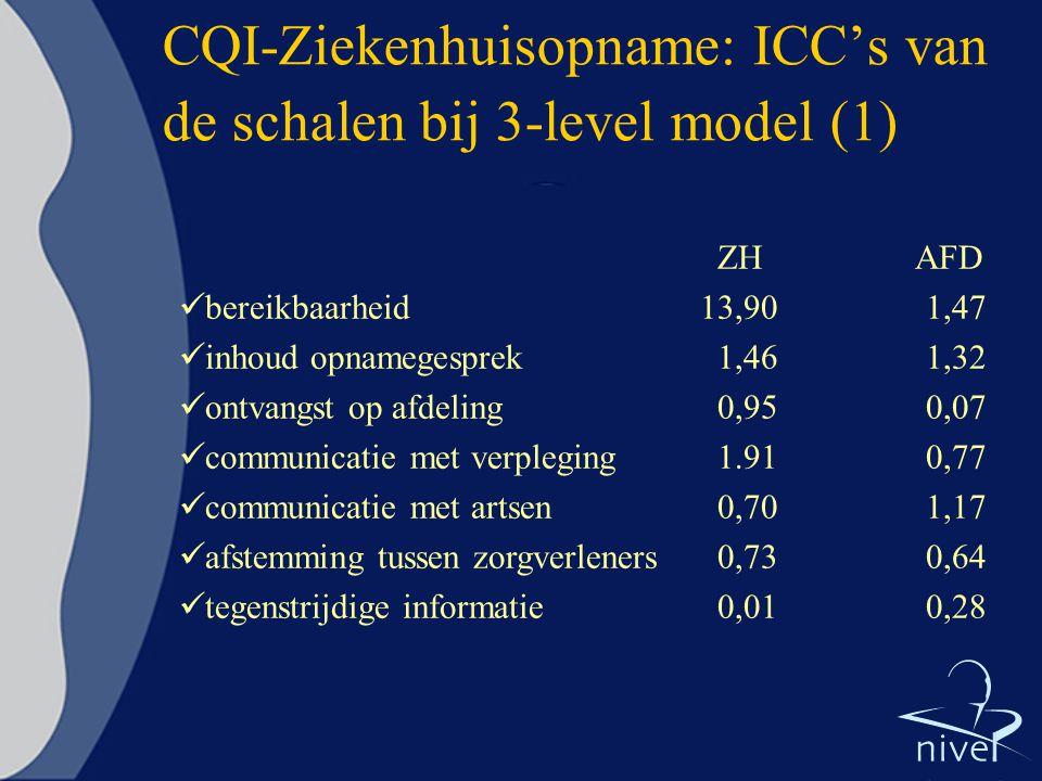 CQI-Ziekenhuisopname: ICC's van de schalen bij 3-level model (1) ZH AFD bereikbaarheid 13,90 1,47 inhoud opnamegesprek 1,46 1,32 ontvangst op afdeling