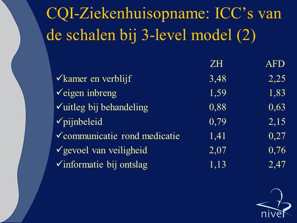 CQI-Ziekenhuisopname: ICC's van de schalen bij 3-level model (2) ZH AFD kamer en verblijf 3,48 2,25 eigen inbreng 1,59 1,83 uitleg bij behandeling 0,8