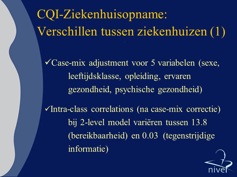 CQI-Ziekenhuisopname: Verschillen tussen ziekenhuizen (1) Case-mix adjustment voor 5 variabelen (sexe, leeftijdsklasse, opleiding, ervaren gezondheid,