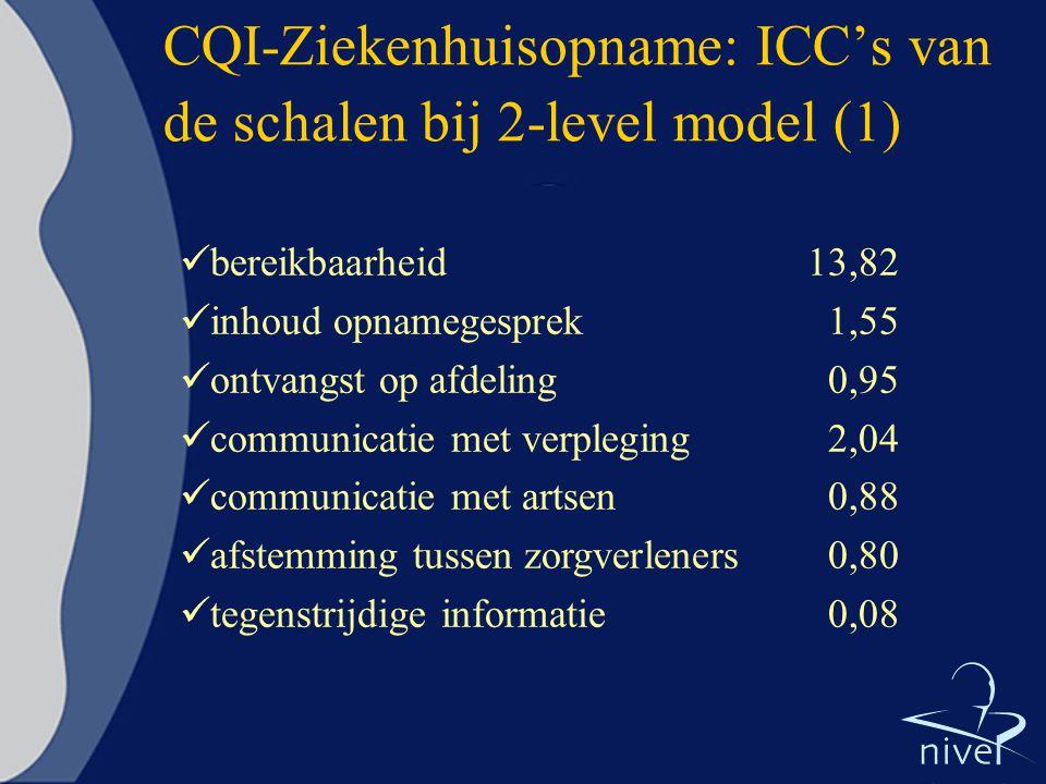 CQI-Ziekenhuisopname: ICC's van de schalen bij 2-level model (1) bereikbaarheid 13,82 inhoud opnamegesprek 1,55 ontvangst op afdeling 0,95 communicati