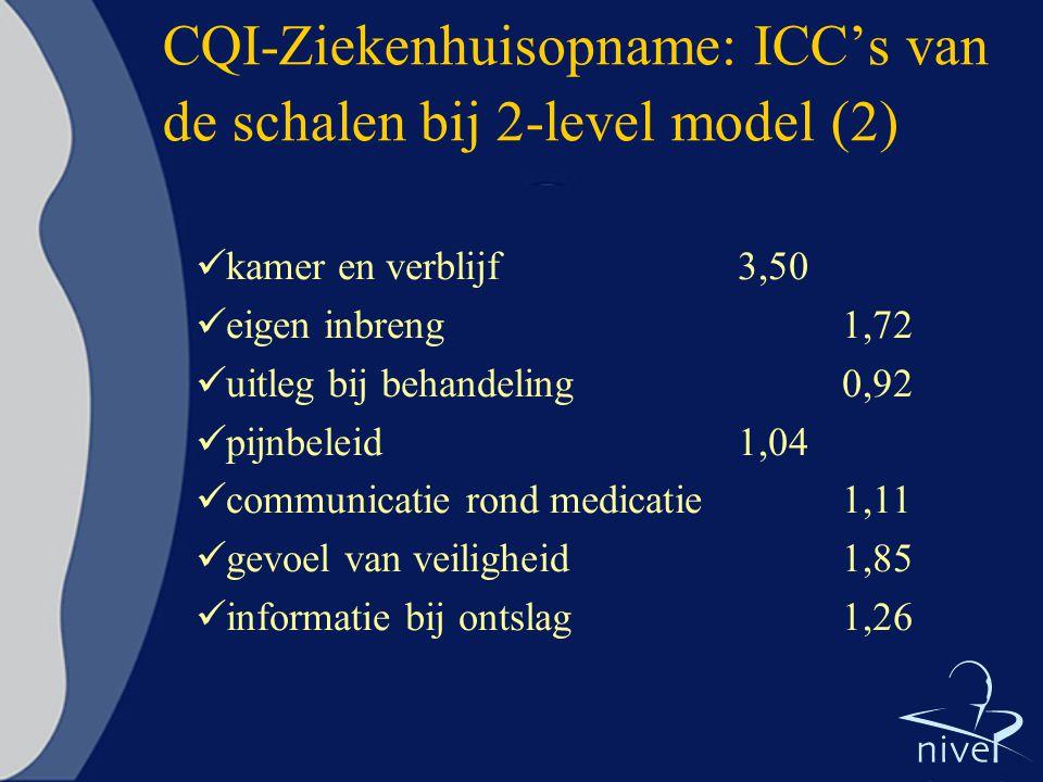 CQI-Ziekenhuisopname: ICC's van de schalen bij 2-level model (2) kamer en verblijf 3,50 eigen inbreng 1,72 uitleg bij behandeling 0,92 pijnbeleid 1,04