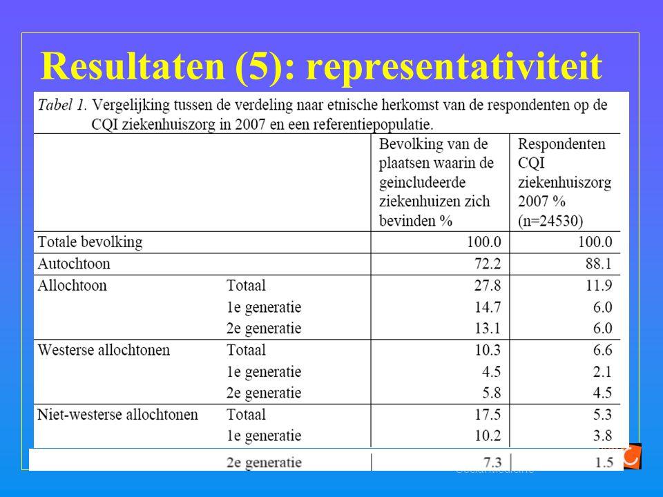 Social Medicine Resultaten (5): representativiteit