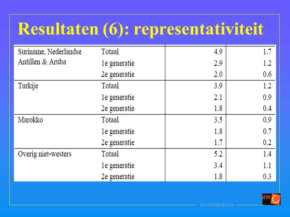 Social Medicine Resultaten (6): representativiteit