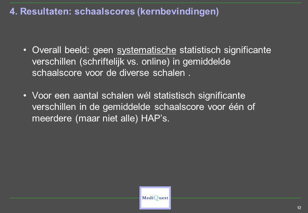 12 4. Resultaten: schaalscores (kernbevindingen) Overall beeld: geen systematische statistisch significante verschillen (schriftelijk vs. online) in g