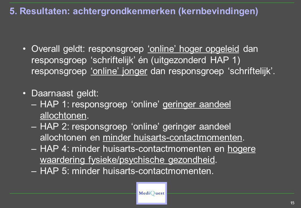 15 5. Resultaten: achtergrondkenmerken (kernbevindingen) Overall geldt: responsgroep 'online' hoger opgeleid dan responsgroep 'schriftelijk' én (uitge
