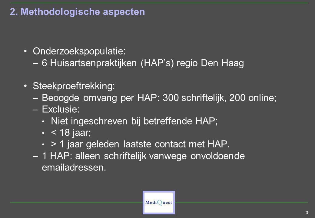 3 2. Methodologische aspecten Onderzoekspopulatie: –6 Huisartsenpraktijken (HAP's) regio Den Haag Steekproeftrekking: –Beoogde omvang per HAP: 300 sch