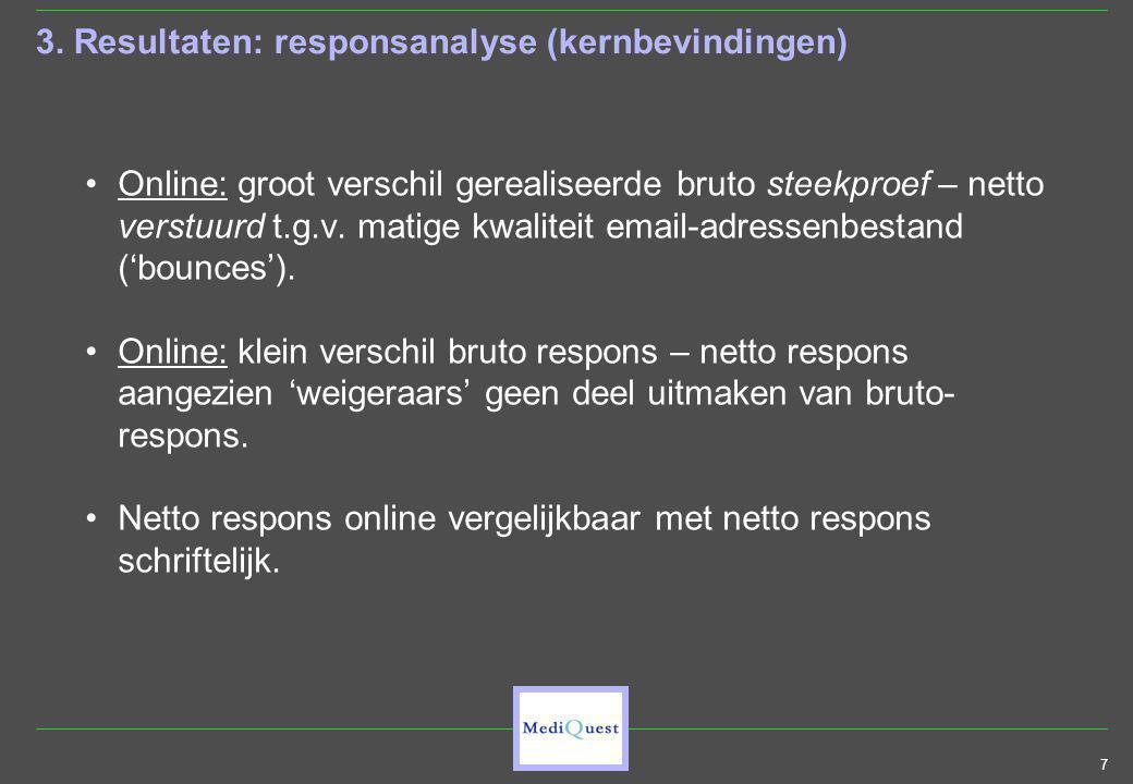 7 3. Resultaten: responsanalyse (kernbevindingen) Online: groot verschil gerealiseerde bruto steekproef – netto verstuurd t.g.v. matige kwaliteit emai