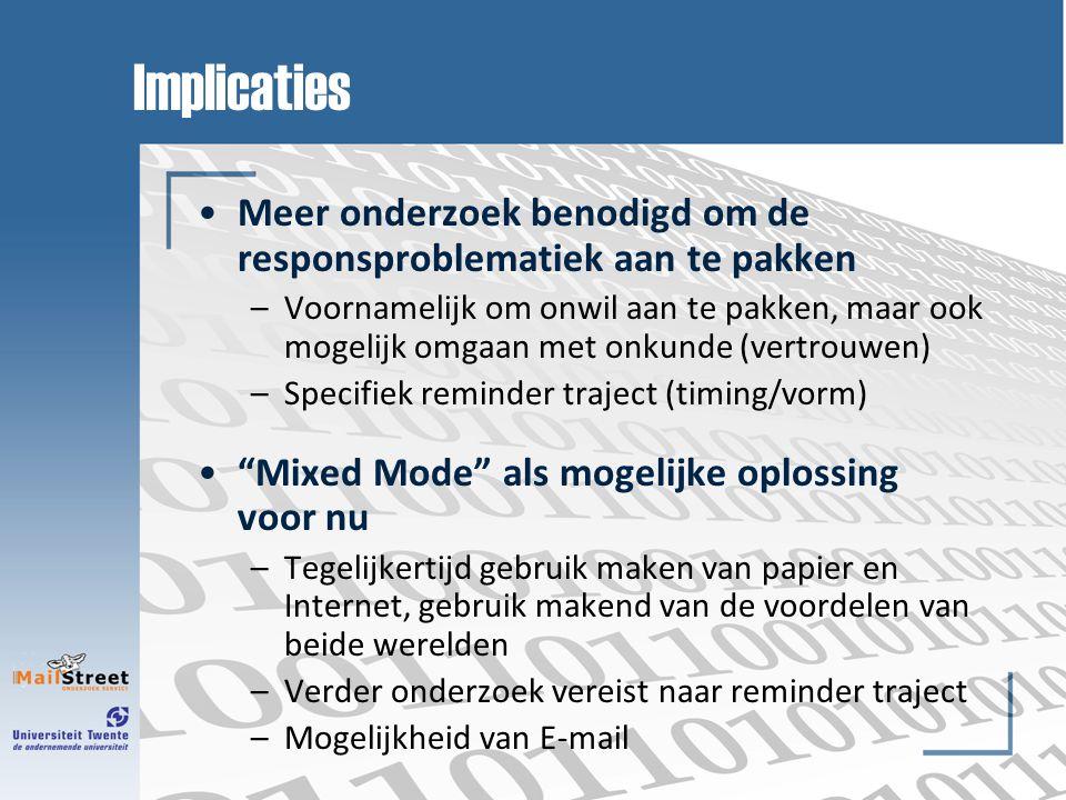 Implicaties Meer onderzoek benodigd om de responsproblematiek aan te pakken –Voornamelijk om onwil aan te pakken, maar ook mogelijk omgaan met onkunde (vertrouwen) –Specifiek reminder traject (timing/vorm) Mixed Mode als mogelijke oplossing voor nu –Tegelijkertijd gebruik maken van papier en Internet, gebruik makend van de voordelen van beide werelden –Verder onderzoek vereist naar reminder traject –Mogelijkheid van E-mail