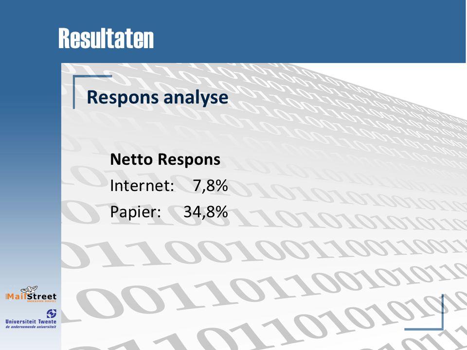 Respons analyse Netto Respons Internet: 7,8% Papier: 34,8%