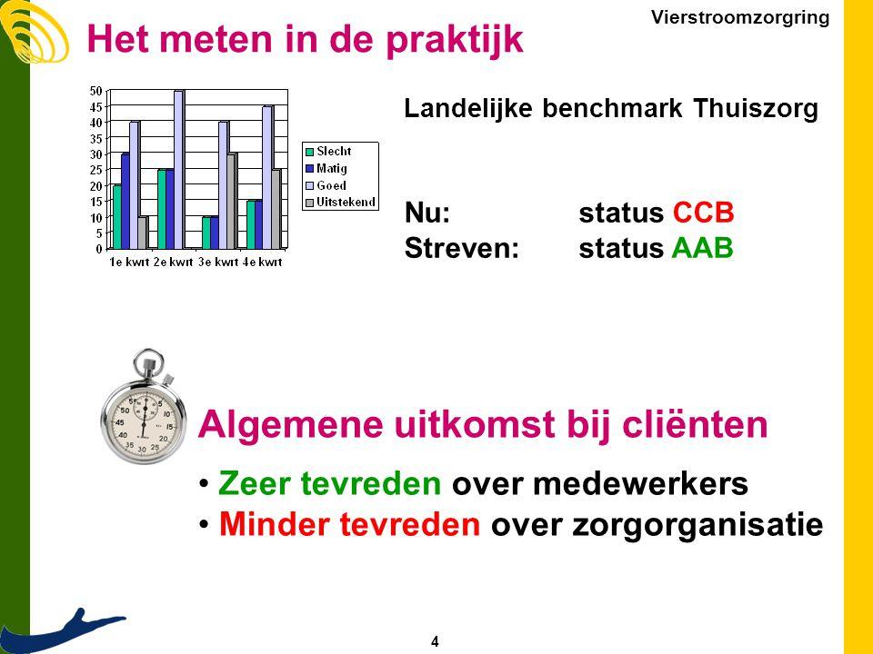 4 Vierstroomzorgring Het meten in de praktijk Landelijke benchmark Thuiszorg Nu: status CCB Streven: status AAB Algemene uitkomst bij cliënten Zeer tevreden over medewerkers Minder tevreden over zorgorganisatie