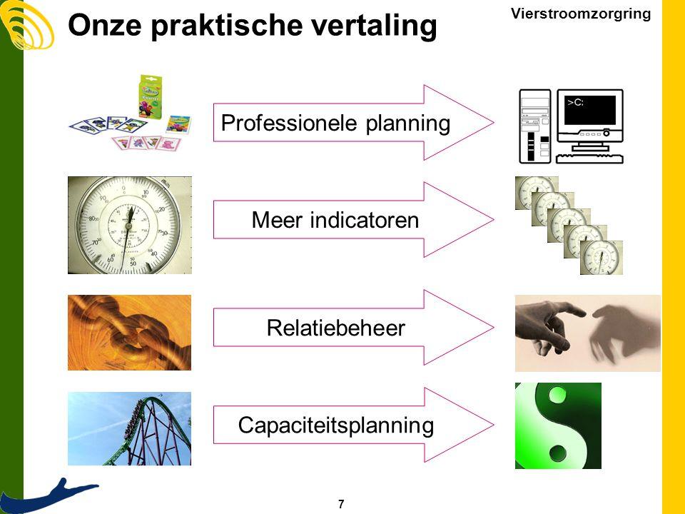 7 Vierstroomzorgring Onze praktische vertaling Professionele planning Meer indicatoren Relatiebeheer Capaciteitsplanning