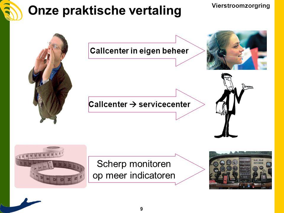 9 Vierstroomzorgring Onze praktische vertaling Callcenter in eigen beheer Callcenter  servicecenter Scherp monitoren op meer indicatoren