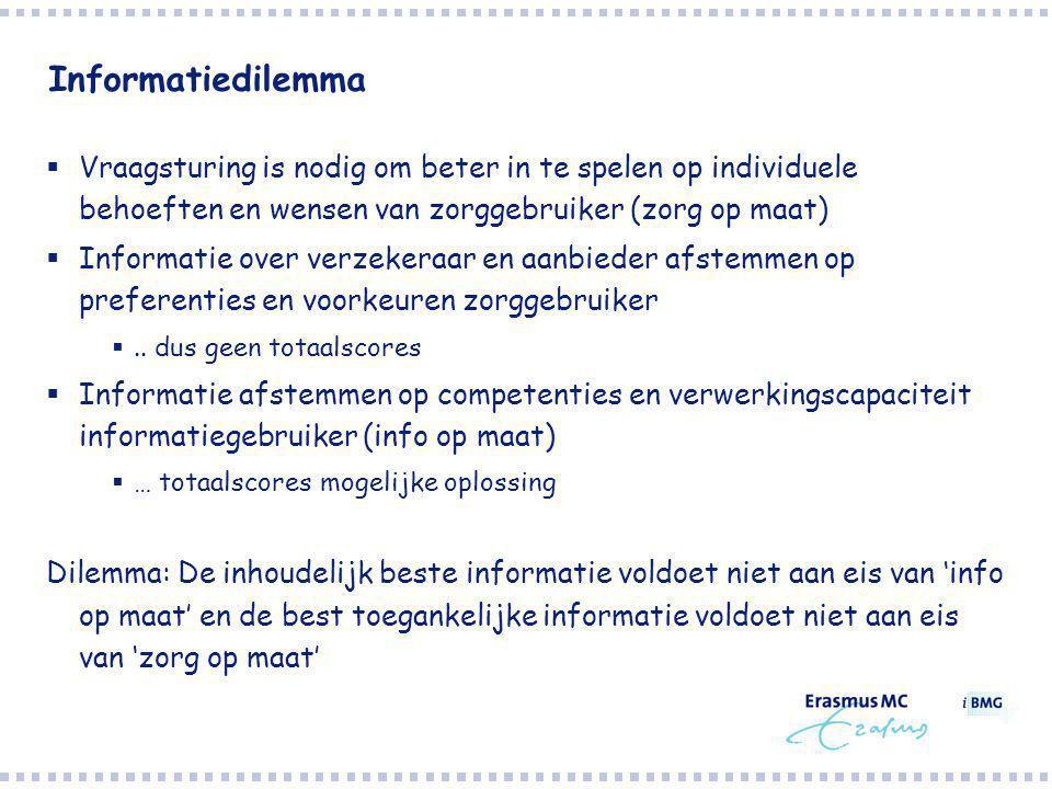 Informatiedilemma  Vraagsturing is nodig om beter in te spelen op individuele behoeften en wensen van zorggebruiker (zorg op maat)  Informatie over verzekeraar en aanbieder afstemmen op preferenties en voorkeuren zorggebruiker ..