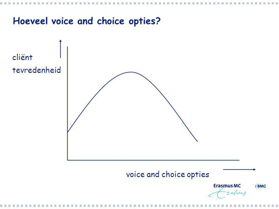 Hoeveel voice and choice opties cliënt tevredenheid voice and choice opties