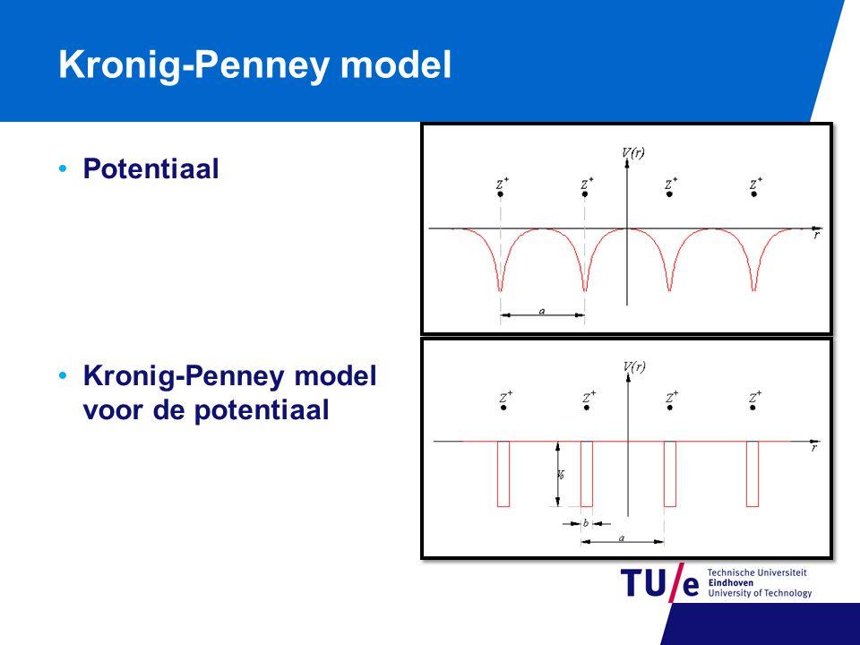 Kronig-Penney model Potentiaal Kronig-Penney model voor de potentiaal