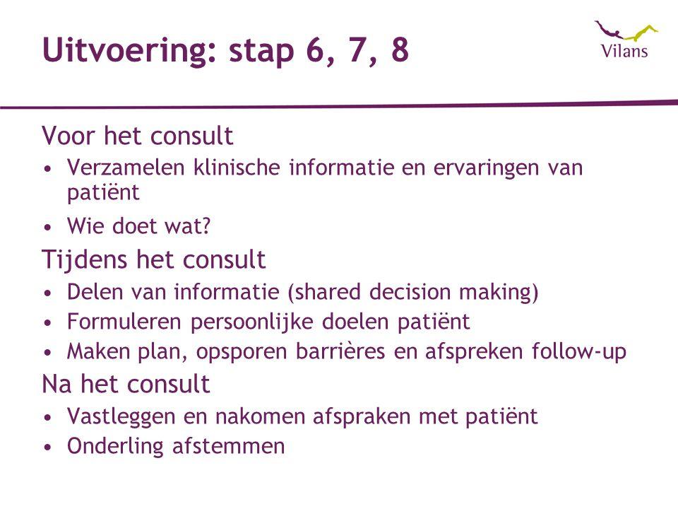 Uitvoering: stap 6, 7, 8 Voor het consult Verzamelen klinische informatie en ervaringen van patiënt Wie doet wat.