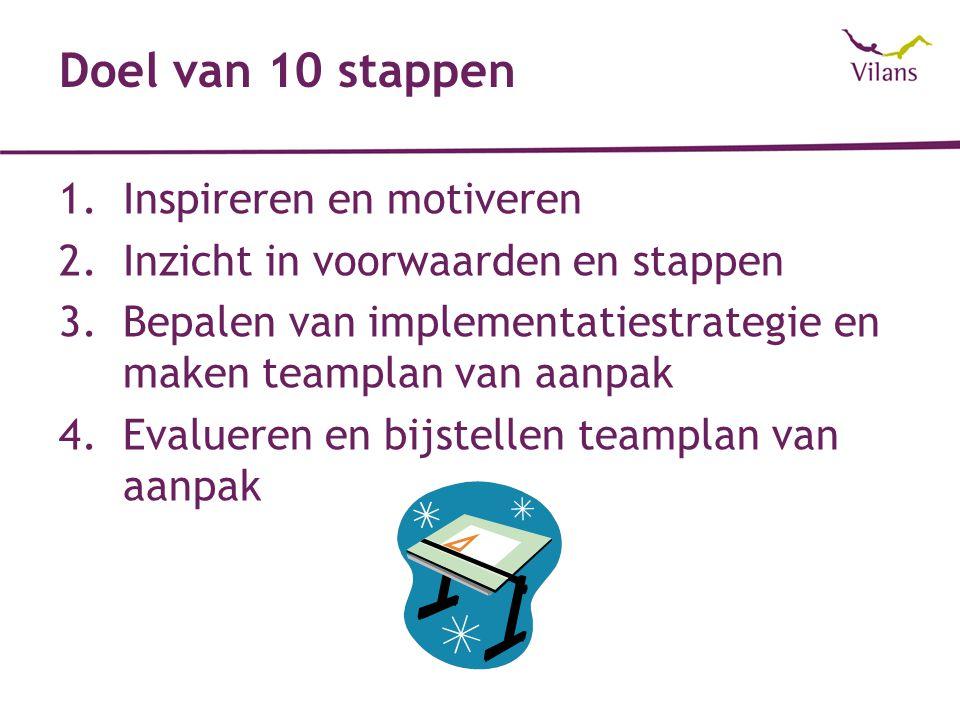 Doel van 10 stappen 1.Inspireren en motiveren 2.Inzicht in voorwaarden en stappen 3.Bepalen van implementatiestrategie en maken teamplan van aanpak 4.Evalueren en bijstellen teamplan van aanpak
