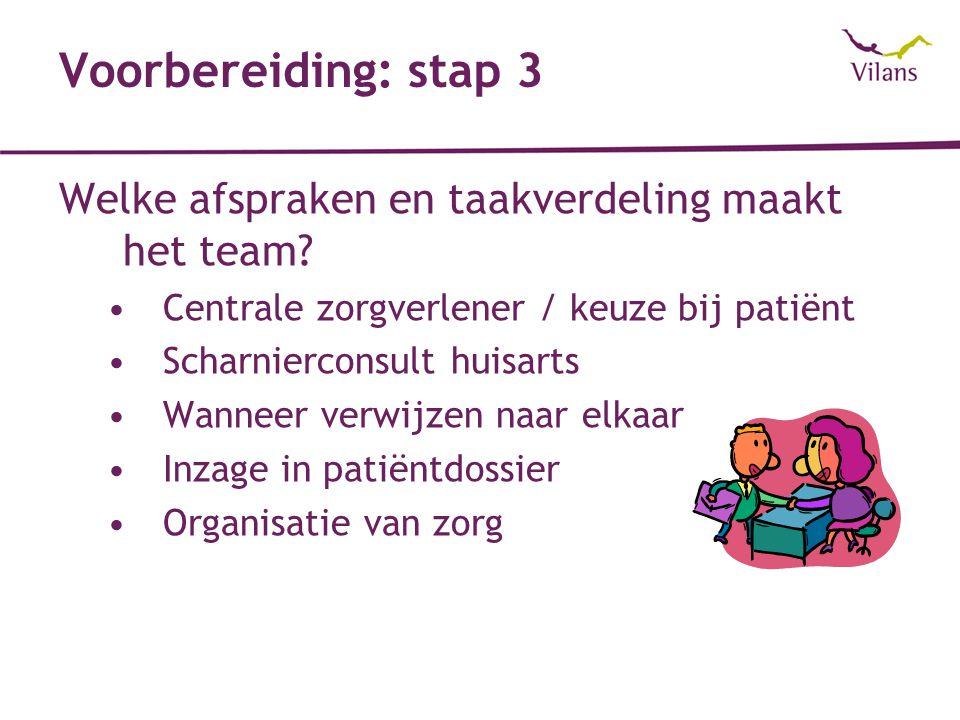 Voorbereiding: stap 3 Welke afspraken en taakverdeling maakt het team.