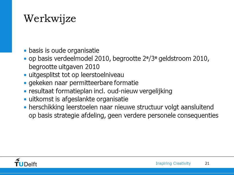 21 Inspiring Creativity Werkwijze basis is oude organisatie op basis verdeelmodel 2010, begrootte 2 e /3 e geldstroom 2010, begrootte uitgaven 2010 ui