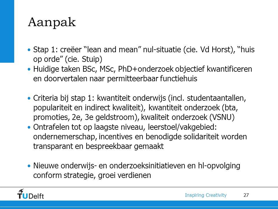 """27 Inspiring Creativity Aanpak Stap 1: creëer """"lean and mean"""" nul-situatie (cie. Vd Horst), """"huis op orde"""" (cie. Stuip) Huidige taken BSc, MSc, PhD+on"""