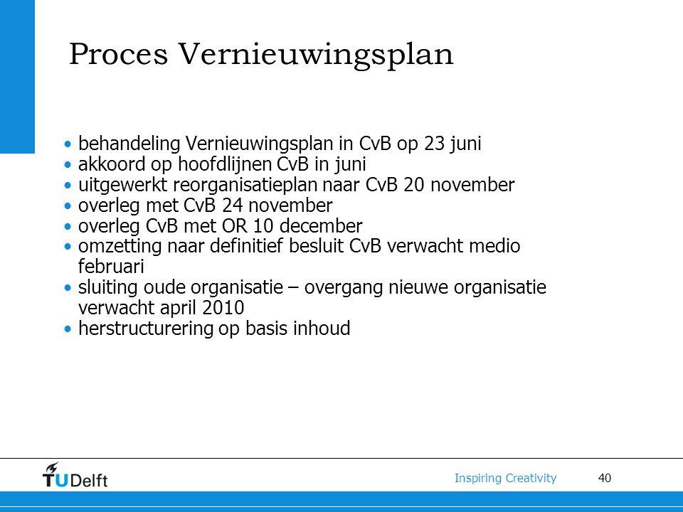 40 Inspiring Creativity Proces Vernieuwingsplan behandeling Vernieuwingsplan in CvB op 23 juni akkoord op hoofdlijnen CvB in juni uitgewerkt reorganis