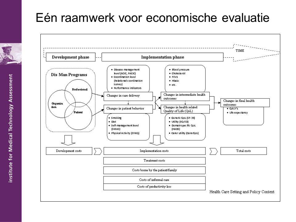Eén raamwerk voor economische evaluatie