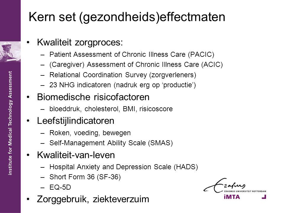 Kern set (gezondheids)effectmaten Kwaliteit zorgproces: –Patient Assessment of Chronic Illness Care (PACIC) –(Caregiver) Assessment of Chronic Illness Care (ACIC) –Relational Coordination Survey (zorgverleners) –23 NHG indicatoren (nadruk erg op 'productie') Biomedische risicofactoren –bloeddruk, cholesterol, BMI, risicoscore Leefstijlindicatoren –Roken, voeding, bewegen –Self-Management Ability Scale (SMAS) Kwaliteit-van-leven –Hospital Anxiety and Depression Scale (HADS) –Short Form 36 (SF-36) –EQ-5D Zorggebruik, ziekteverzuim