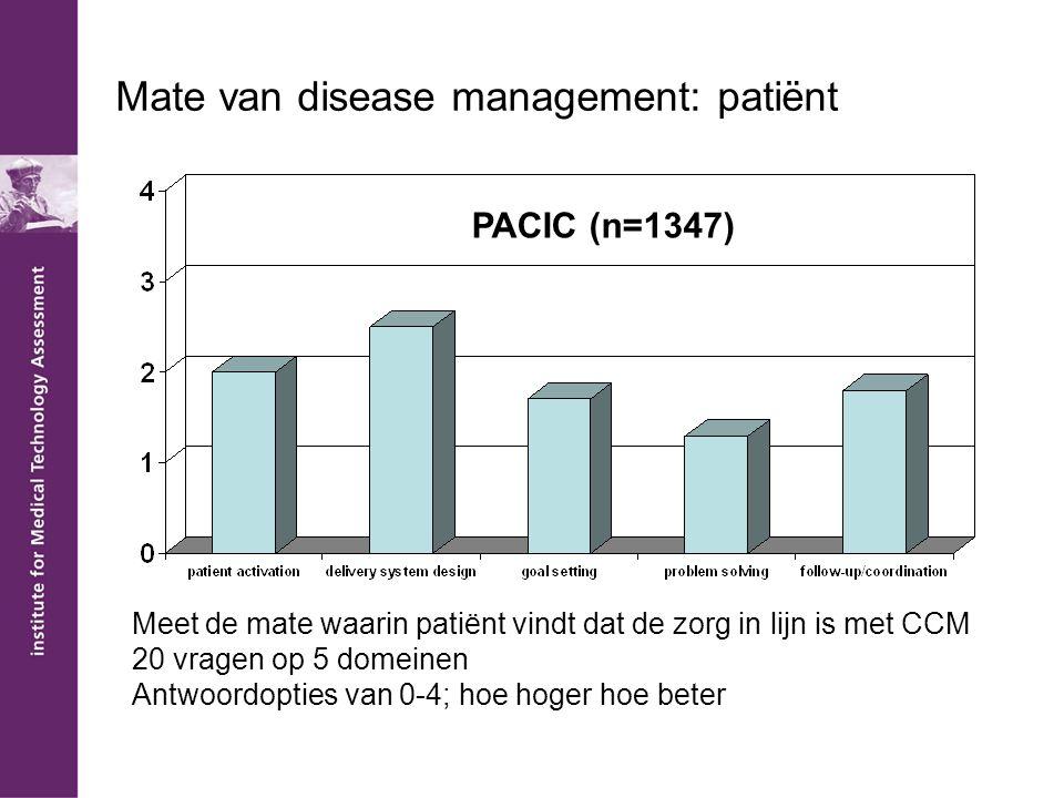 Mate van disease management: patiënt Meet de mate waarin patiënt vindt dat de zorg in lijn is met CCM 20 vragen op 5 domeinen Antwoordopties van 0-4; hoe hoger hoe beter PACIC (n=1347)