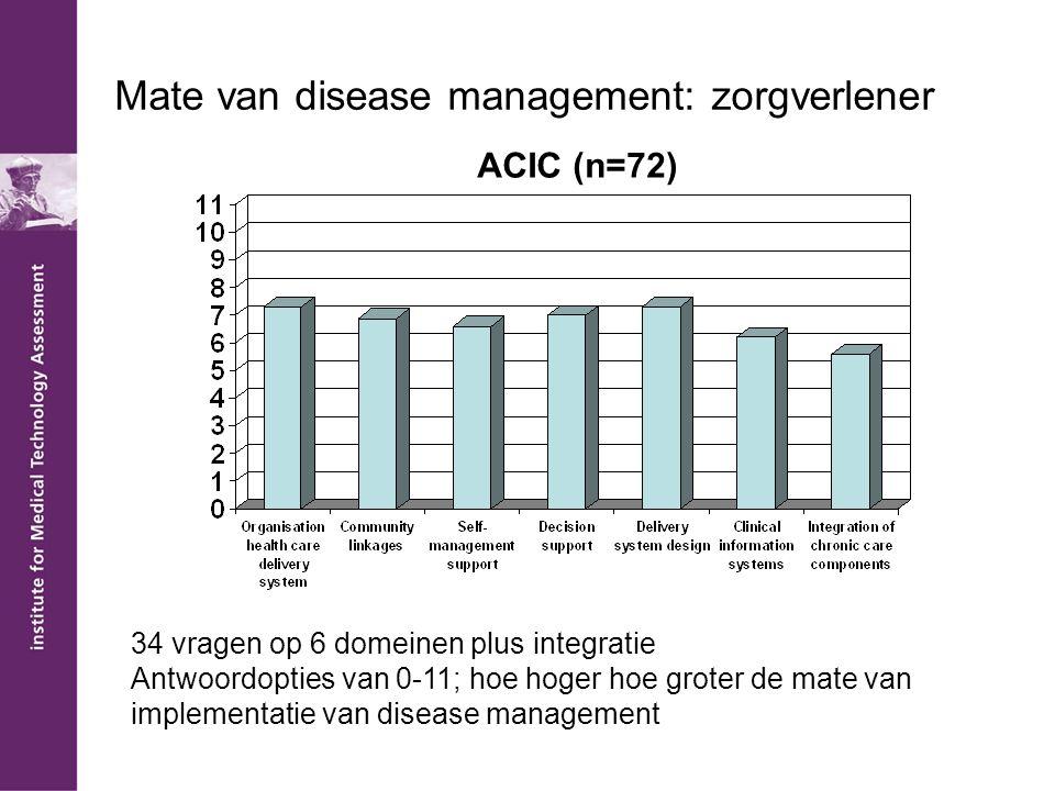 Mate van disease management: zorgverlener 34 vragen op 6 domeinen plus integratie Antwoordopties van 0-11; hoe hoger hoe groter de mate van implementatie van disease management ACIC (n=72)