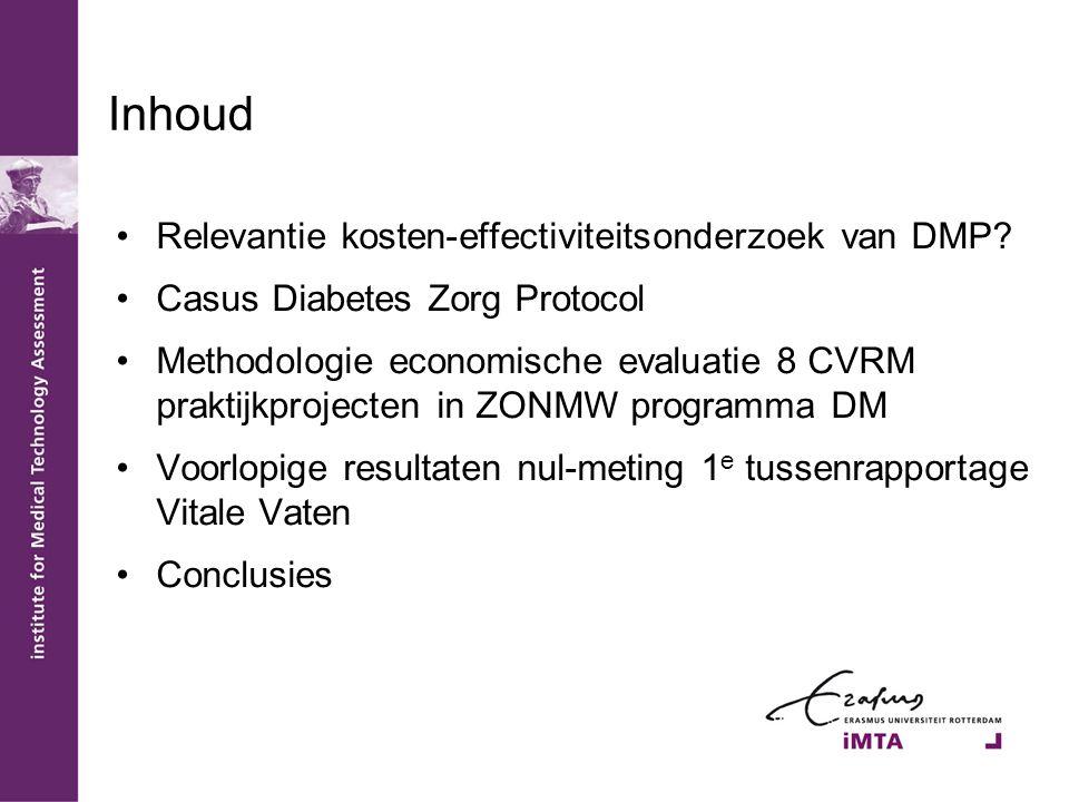 Inhoud Relevantie kosten-effectiviteitsonderzoek van DMP.