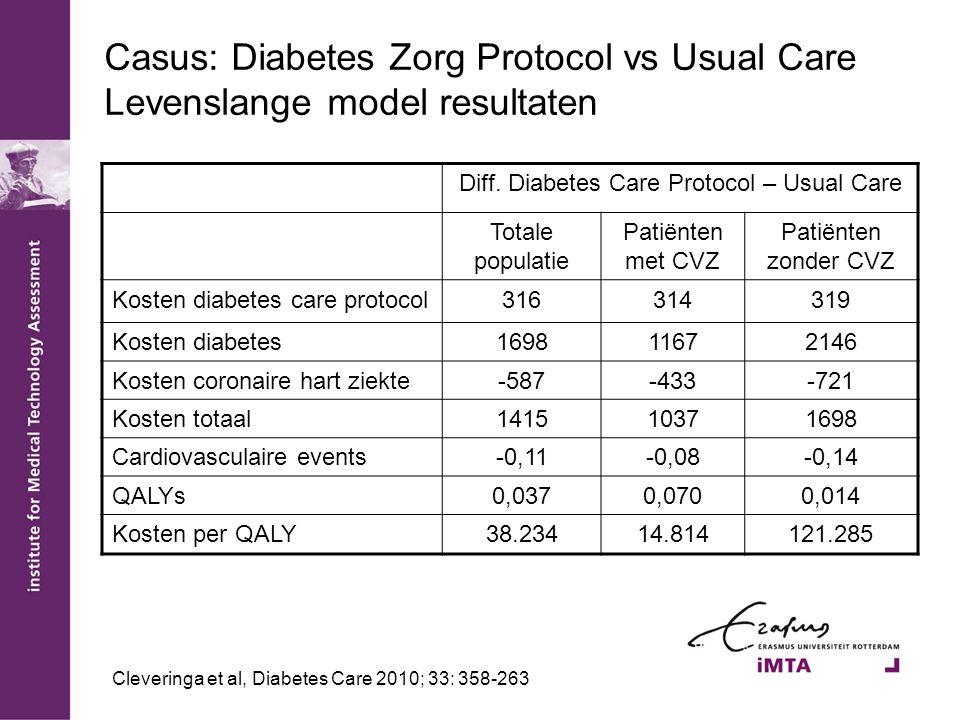 Cleveringa et al, Diabetes Care 2010; 33: 358-263 Diff.