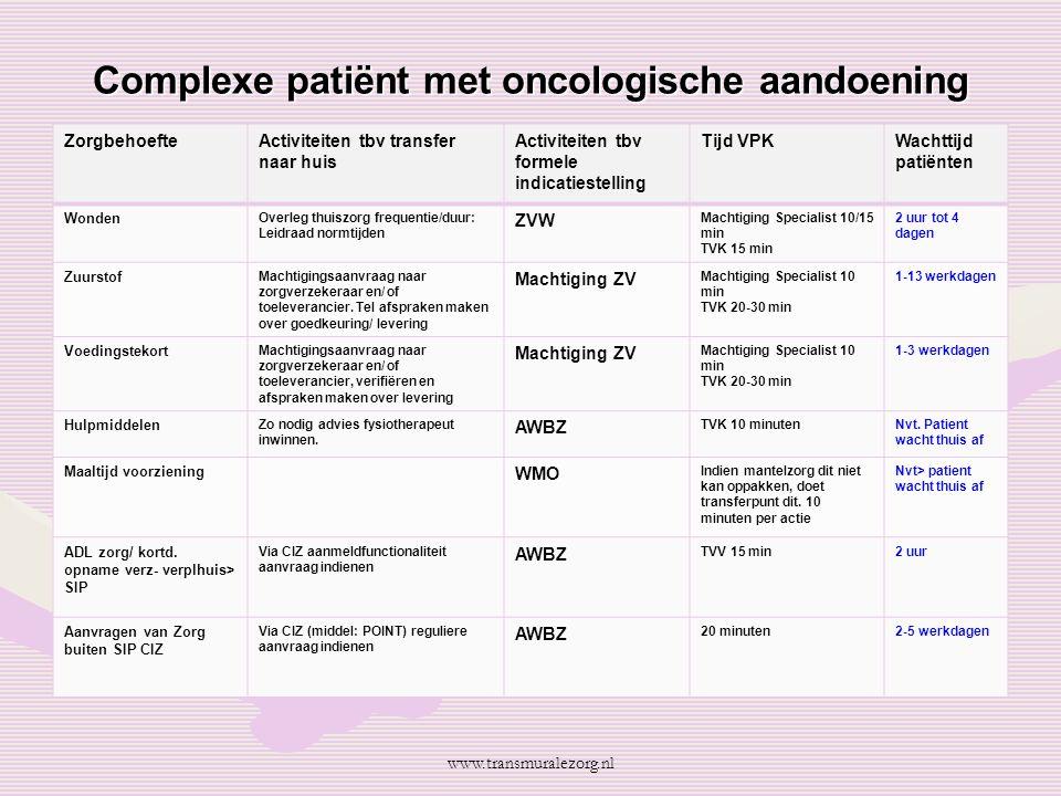 Complexe patiënt met oncologische aandoening ZorgbehoefteActiviteiten tbv transfer naar huis Activiteiten tbv formele indicatiestelling Tijd VPKWachtt