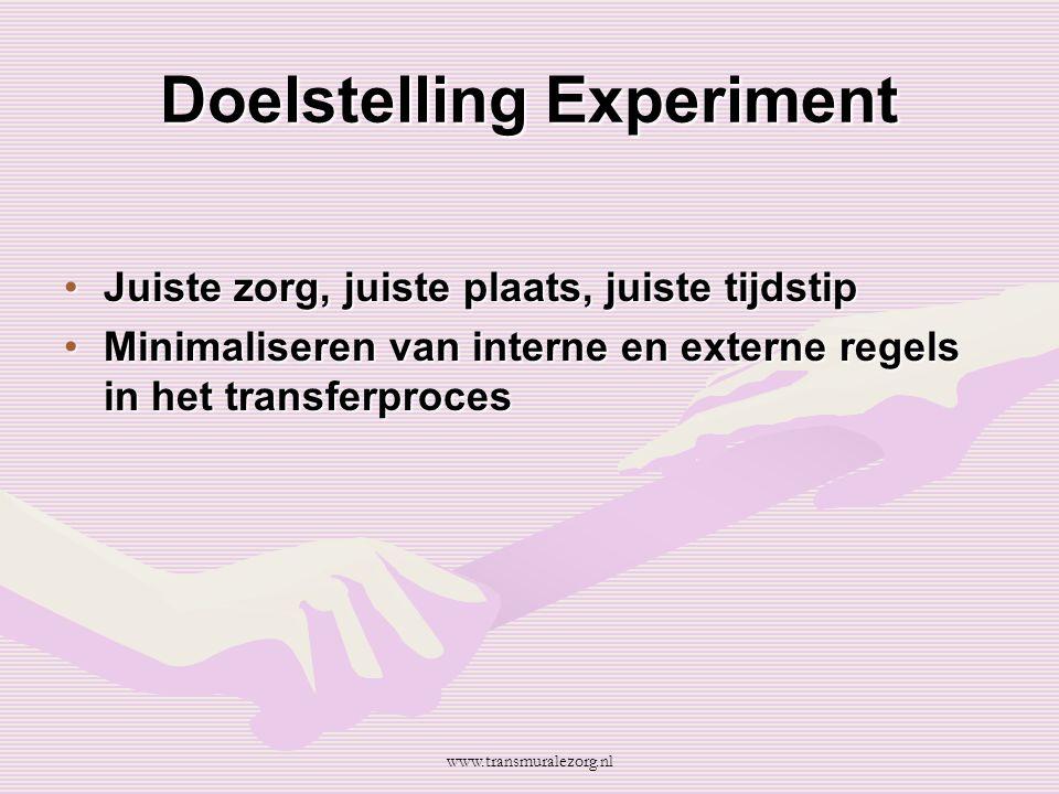 Doelstelling Experiment Juiste zorg, juiste plaats, juiste tijdstipJuiste zorg, juiste plaats, juiste tijdstip Minimaliseren van interne en externe re