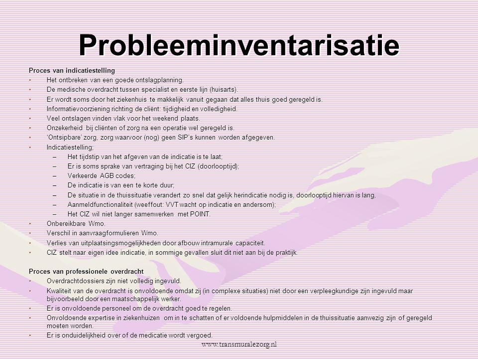Probleeminventarisatie Proces van indicatiestelling Het ontbreken van een goede ontslagplanning.Het ontbreken van een goede ontslagplanning. De medisc