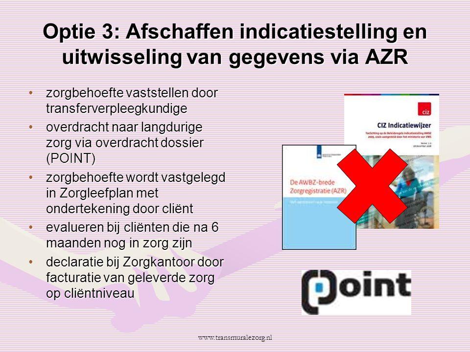Optie 3: Afschaffen indicatiestelling en uitwisseling van gegevens via AZR zorgbehoefte vaststellen door transferverpleegkundigezorgbehoefte vaststell