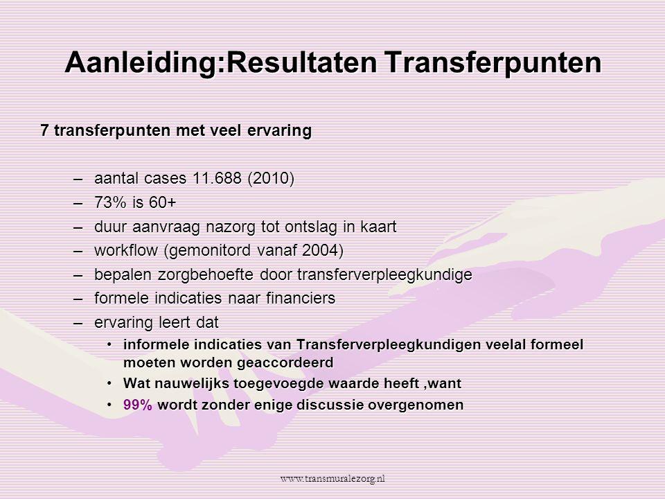Optie 3: Afschaffen indicatiestelling en uitwisseling van gegevens via AZR zorgbehoefte vaststellen door transferverpleegkundigezorgbehoefte vaststellen door transferverpleegkundige overdracht naar langdurige zorg via overdracht dossier (POINT)overdracht naar langdurige zorg via overdracht dossier (POINT) zorgbehoefte wordt vastgelegd in Zorgleefplan met ondertekening door cliëntzorgbehoefte wordt vastgelegd in Zorgleefplan met ondertekening door cliënt evalueren bij cliënten die na 6 maanden nog in zorg zijnevalueren bij cliënten die na 6 maanden nog in zorg zijn declaratie bij Zorgkantoor door facturatie van geleverde zorg op cliëntniveaudeclaratie bij Zorgkantoor door facturatie van geleverde zorg op cliëntniveau www.transmuralezorg.nl