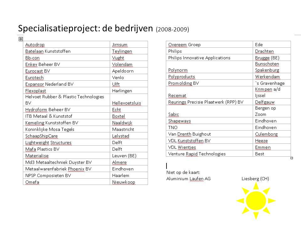 Specialisatieproject: de bedrijven (2008-2009)