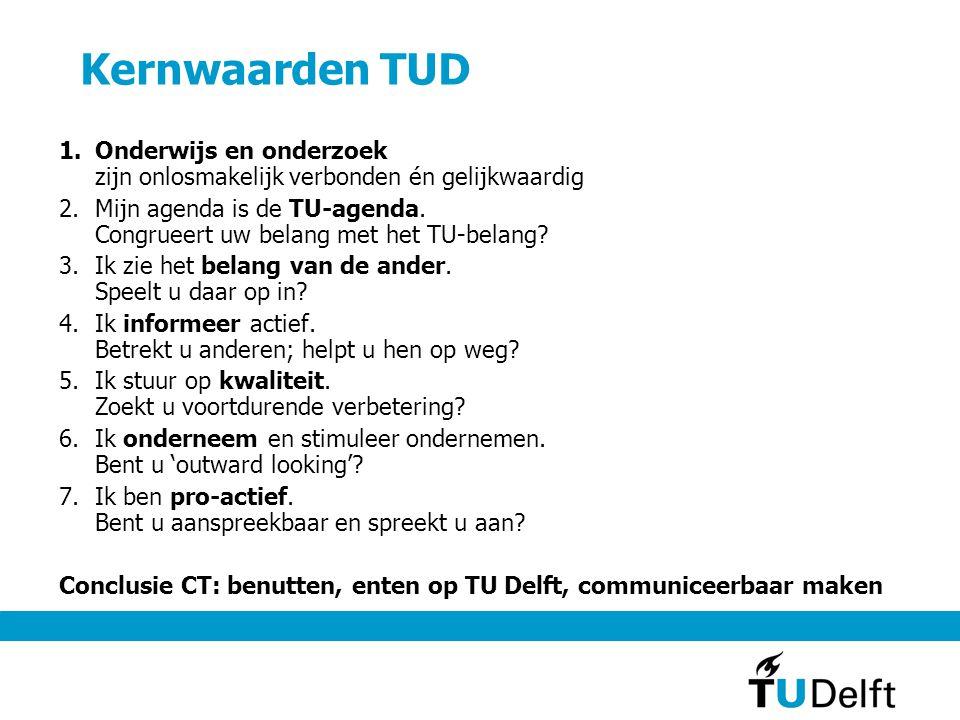 Kernwaarden TUD 1.Onderwijs en onderzoek zijn onlosmakelijk verbonden én gelijkwaardig 2.Mijn agenda is de TU-agenda.