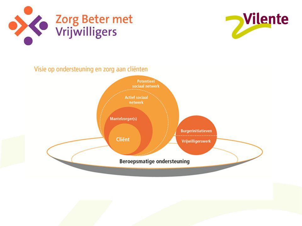 Aan de slag met beleid Bekijk het raamwerk van Vilente en vergelijk dit met jullie eigen beleid.