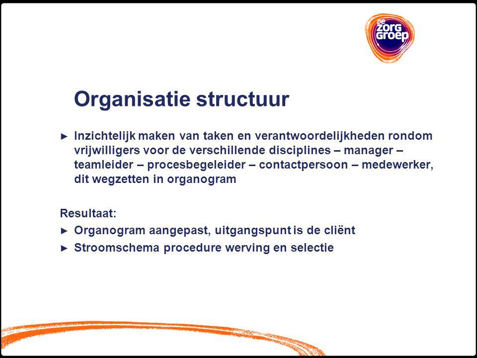 Organisatie structuur ► Inzichtelijk maken van taken en verantwoordelijkheden rondom vrijwilligers voor de verschillende disciplines – manager – teaml