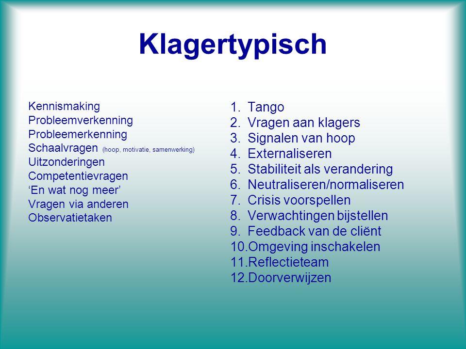 Klagertypisch Kennismaking Probleemverkenning Probleemerkenning Schaalvragen (hoop, motivatie, samenwerking) Uitzonderingen Competentievragen 'En wat