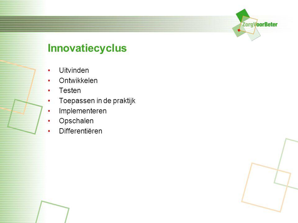 Innovatiecyclus Uitvinden Ontwikkelen Testen Toepassen in de praktijk Implementeren Opschalen Differentiëren